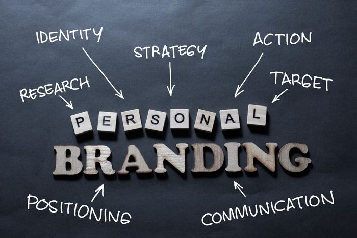 Marketing Yourself Successfully