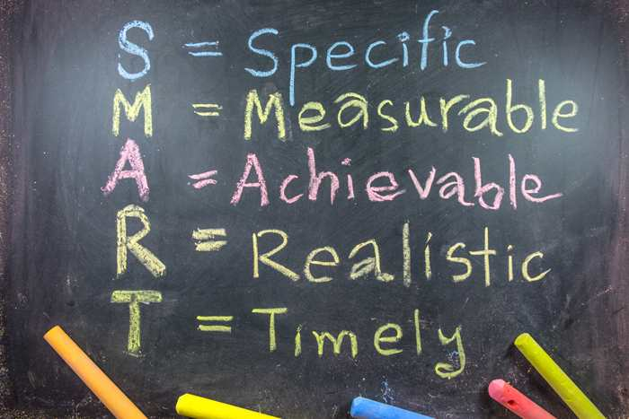 Practical Observations on Using Goal-Setting as an Antecedent for Performance