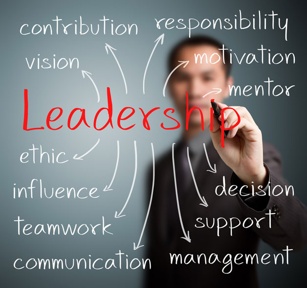 Learn more about how leaders, mentors, and recruiters are related in these articles.
