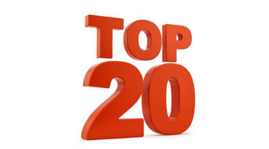 EmploymentCrossing's Top 20 Most Popular Articles of 2015